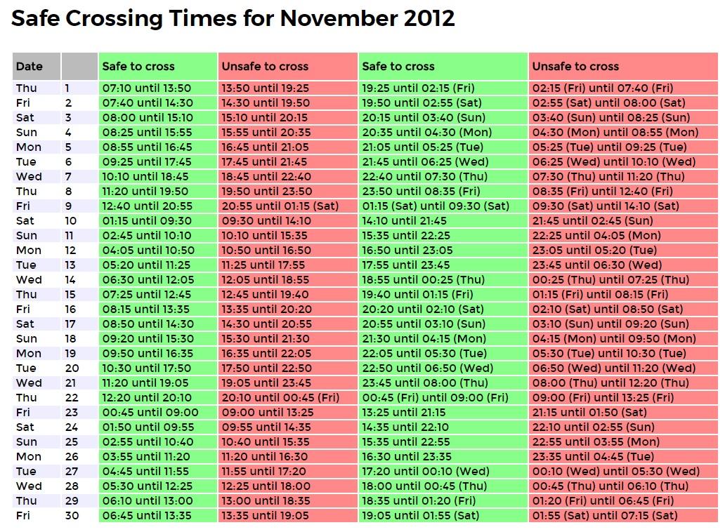 Lindisfarne Holy Island Causeway Safe Crossing Times 201211